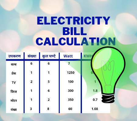 Electricity Bill Calculation in Hindi : EASY METHOD | Engineer Dost