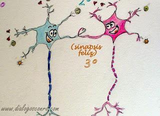 neurotransmisores y la ansiedad