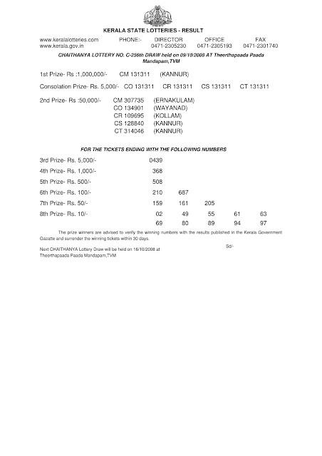 Kerala lottery result CHAITHANYA (C-256) October 09, 2008