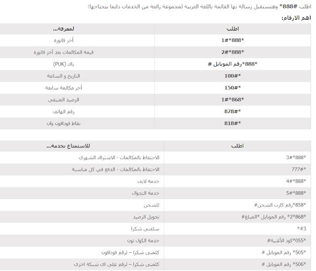 جميع الاكواد - الارقام المختصرة من شركة فودافون