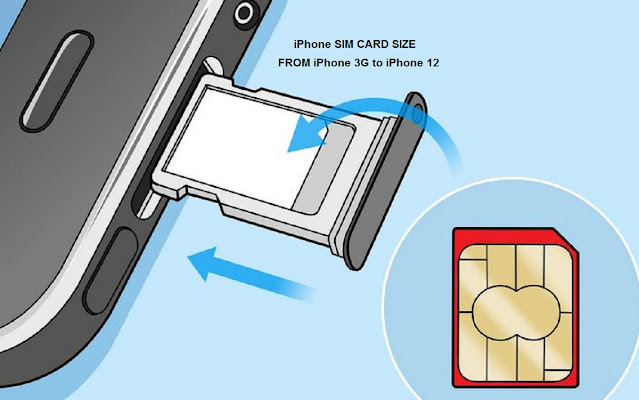iPhone SIM Card Size
