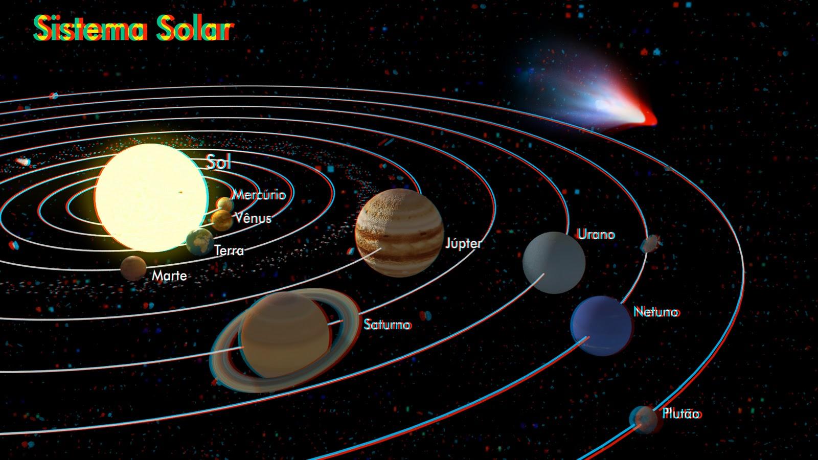 Croquis: Sistema Solar