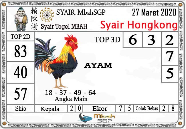 Prediksi Togel Hongkong Jumat 27 Maret 2020 - Syair Mbah HK