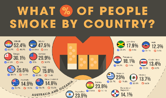 How Many People Smoke Cigarettes in 2020 #infographic
