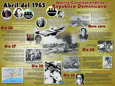 Resultado de imagen para guerra de abril 1965