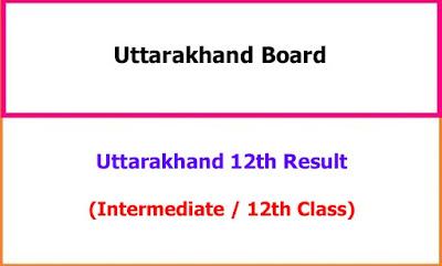 Uttarakhand 12th Exam Result 2021