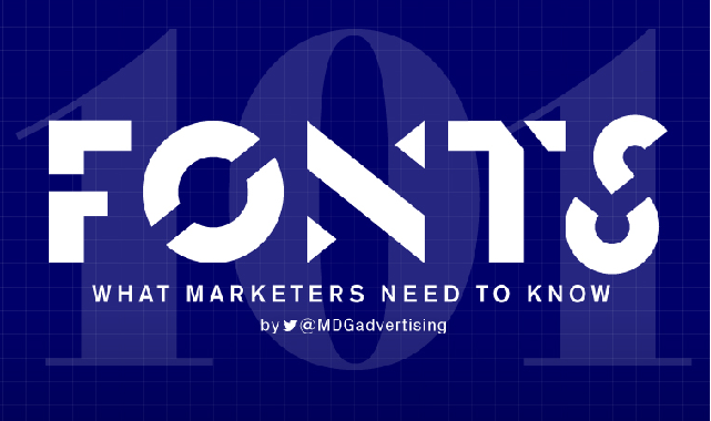 Fonts: The underrated marketing tool #Infographic