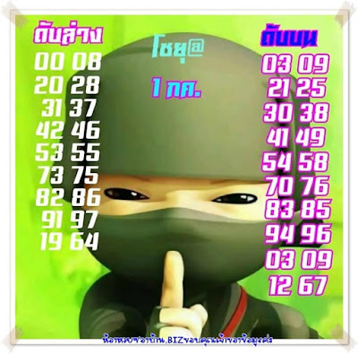 Thailand lottery 3up single Set 100% sure formula Date 01 July 2020