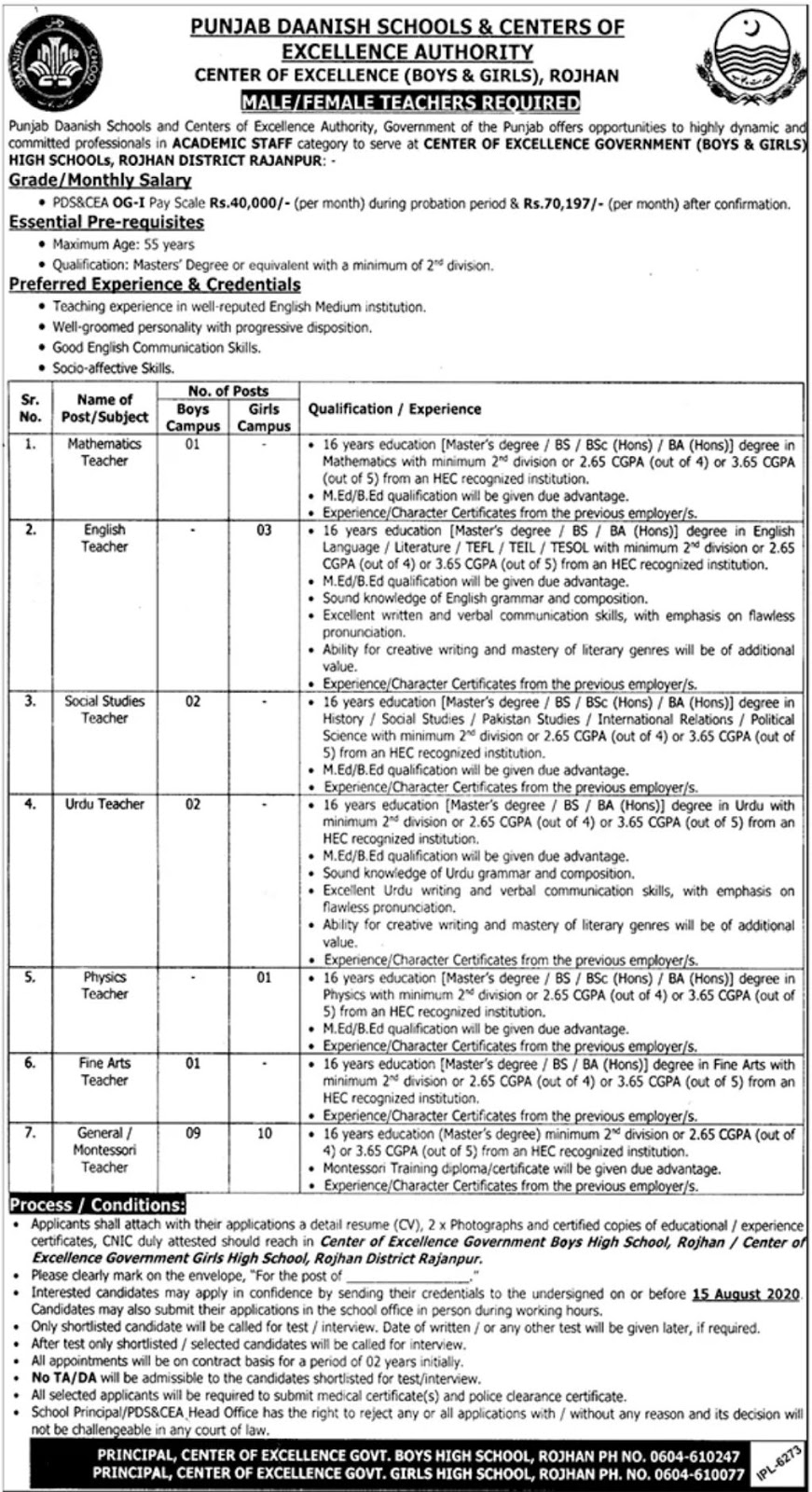 Punjab Daanish Schools Jobs July 2020 – Teaching jobs