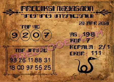 Prediksi Nagasaon Macau Kamis