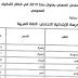 نتائج مسابقة استاذ رئيسي 2019  مديرية التربية لولاية بجاية