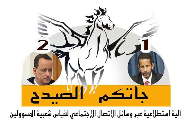 نواكشوط : إطلاق منصة ألكترونية لتحديد شعبية الوزراء و المسؤولين - تفاصيل