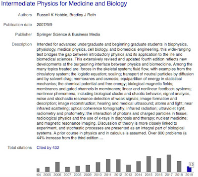 A screenshot of the Google Scholar citation data for Intermediate Physics for Medicine and Biology, taken Septeber 1, 2019.