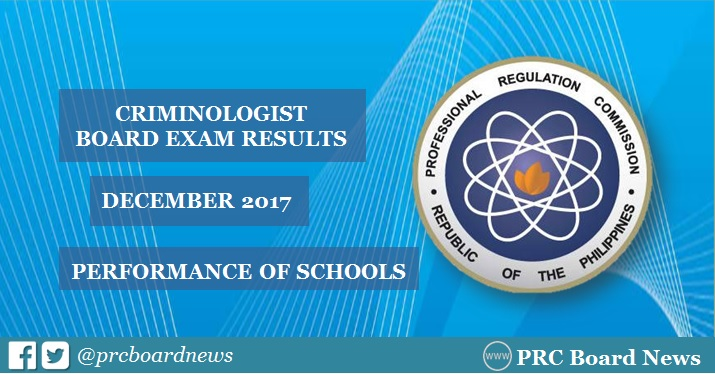 December 2017 Criminologist board exam CLE result: performance of schools