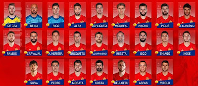 List of players to make up the SPAIN TEAM