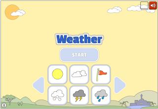 https://www.gamestolearnenglish.com/weather/