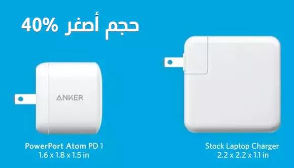 Anker PowerPort Atom