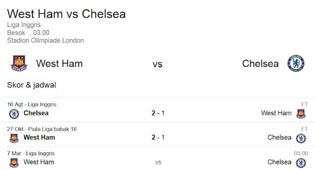 Prediksi Skor West Ham United VS Chelsea | Polisibola.com