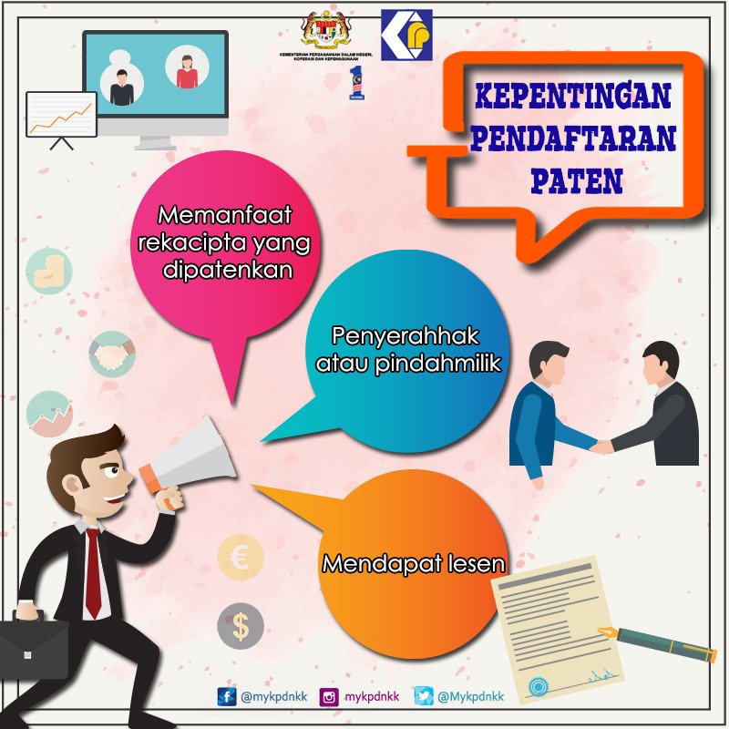 Co-operative and Consumerism, CTSS15, Intellectual Property Corporation of Malaysia, KPDNKK, Ministry of Domestic Trade, MyIPO, Perbadanan Harta Intelek Malaysia, Rawlins GLAM, Patent