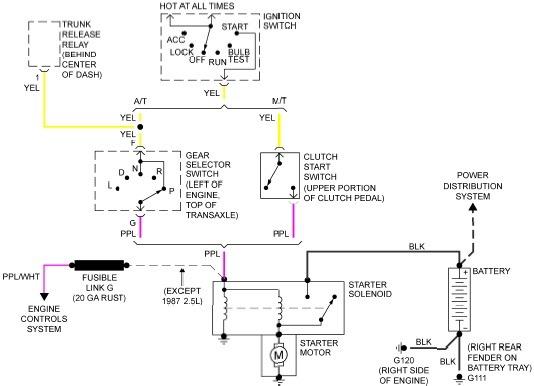 Free Auto Wiring Diagram  Pontiac Fiero Gt Charging