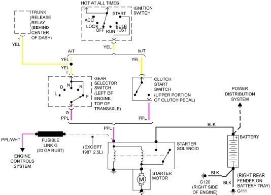 Free Auto Wiring Diagram: Pontiac Fiero GT Charging Circuit Wiring Diagram