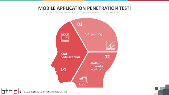 Mobile Application Security En İyi Uygulamaları