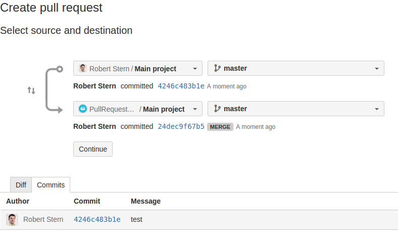 CodeventoR=-: Pull request build automation for Stash with