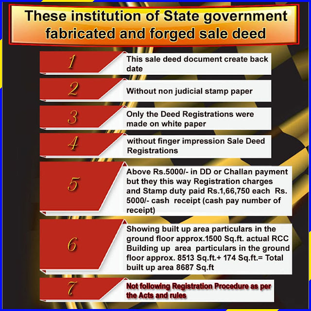 These institution of State government fabricated & forged sale deed