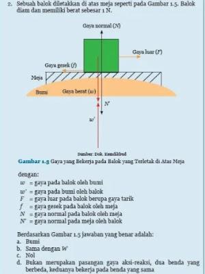 Kunci-Jawaban-IPA-Kelas-8-Halaman-17-18-19-Ayo-Kita-Diskusikan-Hukum-III-Newton