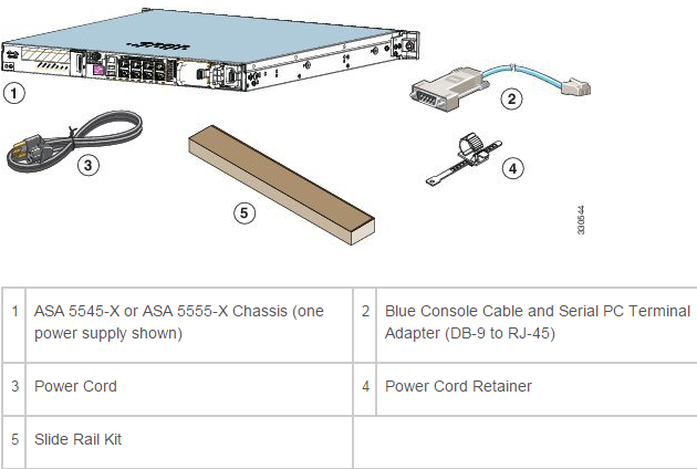 Cisco, Network Equipment Resource: 2015
