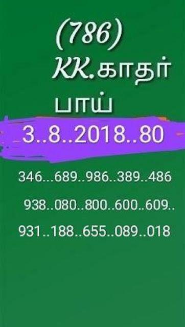 kerala lottery abc guessing nirmal NR-80 on 03-08-2018