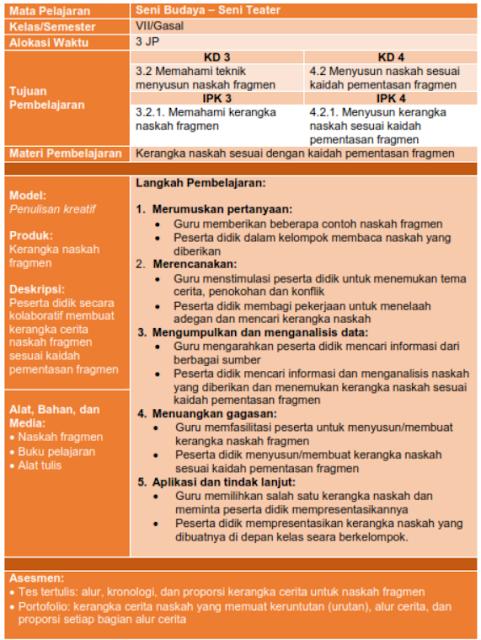 Format RPP 1 Lembar