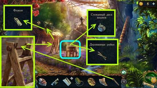 установим ось и на верх за флаконом, далее берем сломанный диск и деревянные рейки в игре затерянные земли 3