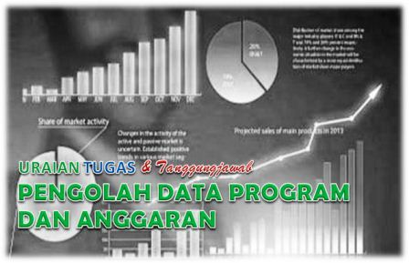 Tugas Pengolah Data Program dan Anggaran