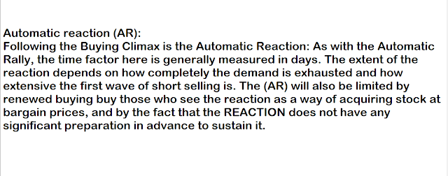Wyckoff Automatic reaction.