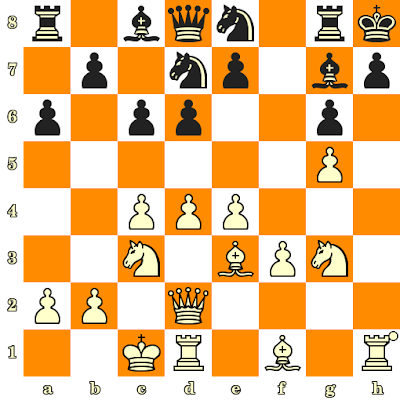 Les Blancs jouent et matent en 3 coups - Uwe Dietzinger vs Heike Vogel, Allemagne, 1989