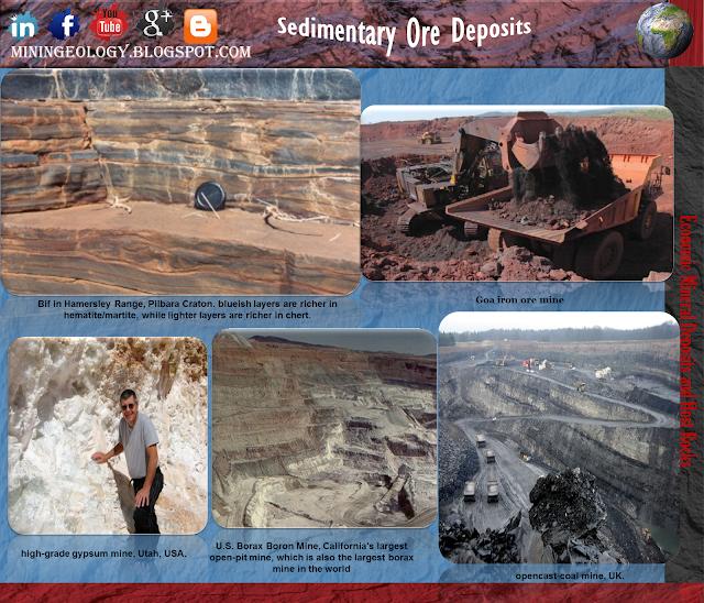 Sedimentary Ore Deposits