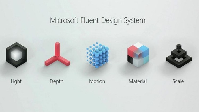 Fluent Design System Windows 10