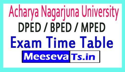 Acharya Nagarjuna University DPED / BPED / MPED Exam Time Table 2018