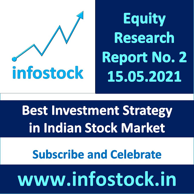The Best Investment Opportunities in Indian Stock Market