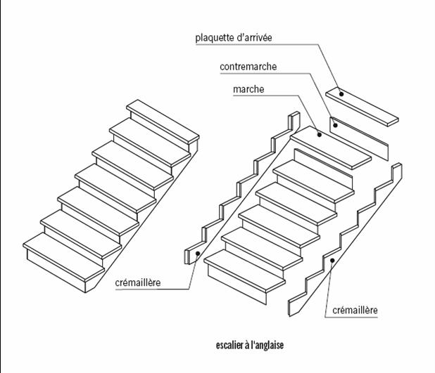 escaliers cours et exercices. Black Bedroom Furniture Sets. Home Design Ideas