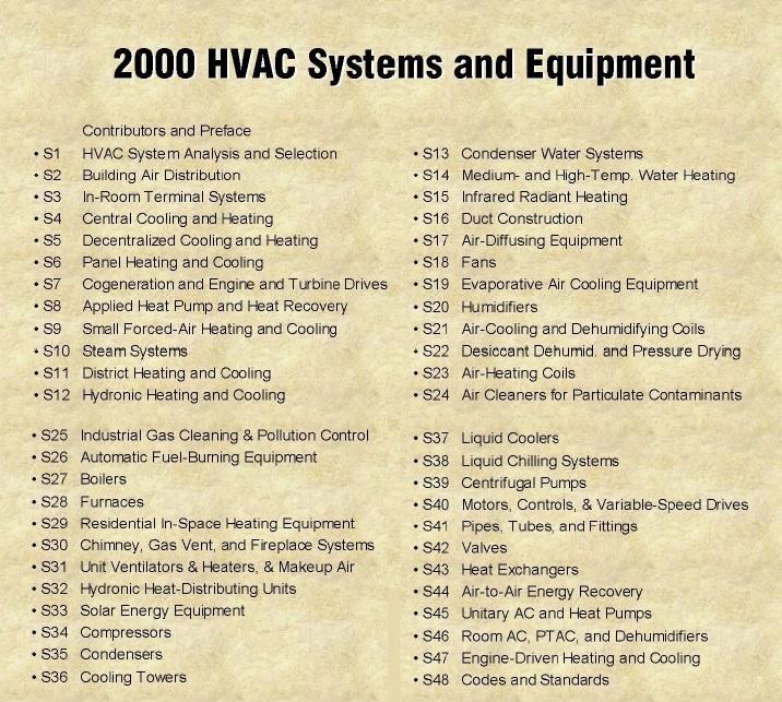 Ashrae handbook 1997 2000 hvac systems and equipment