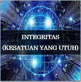 Rangkuman Materi - Integritas [TWK CPNS HOTS]