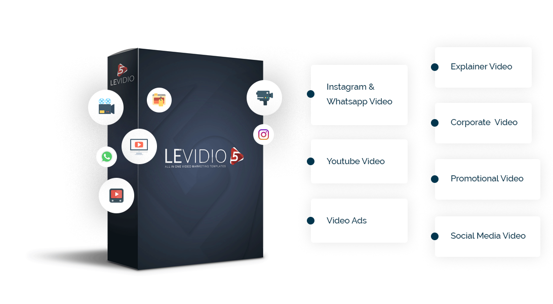 Download Levidio Vol 5 dan dapatkan kupon diskon levidio vol 5