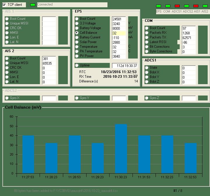 AAUSAT-4 Telemetry Decoder