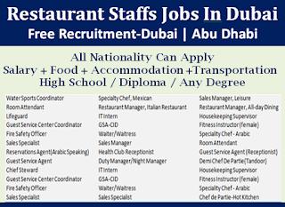 Multiple Jobs Openings in Restaurants in Dubai, Abu Dhabi and Alain | Walk In Interview