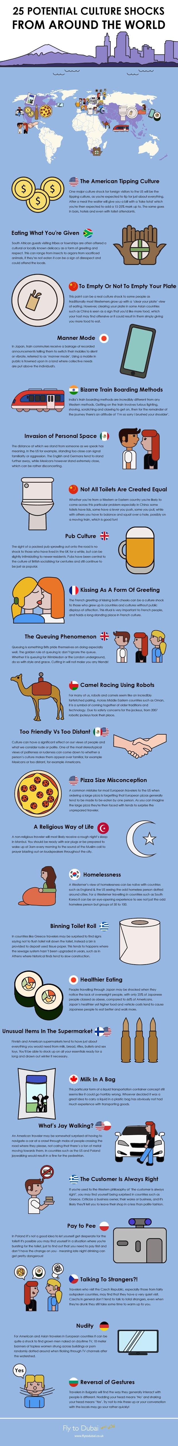 25 Culture Shocks From Around The World #infographic