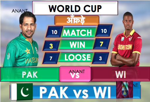 Pakistan vs West Indies Live Streaming Online, Live Score update ball by ball
