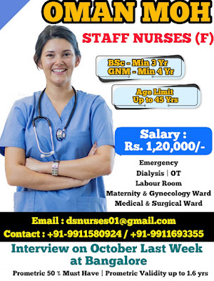 Urgently Required Staff Nurses for Oman MOH