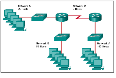 ip addres and prefix cisco ccna1 chapter 8